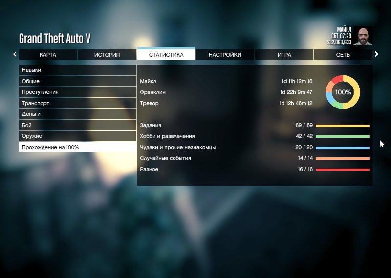 101% сохранение для GTA 5