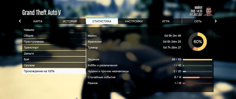 60% сохранение для GTA 5